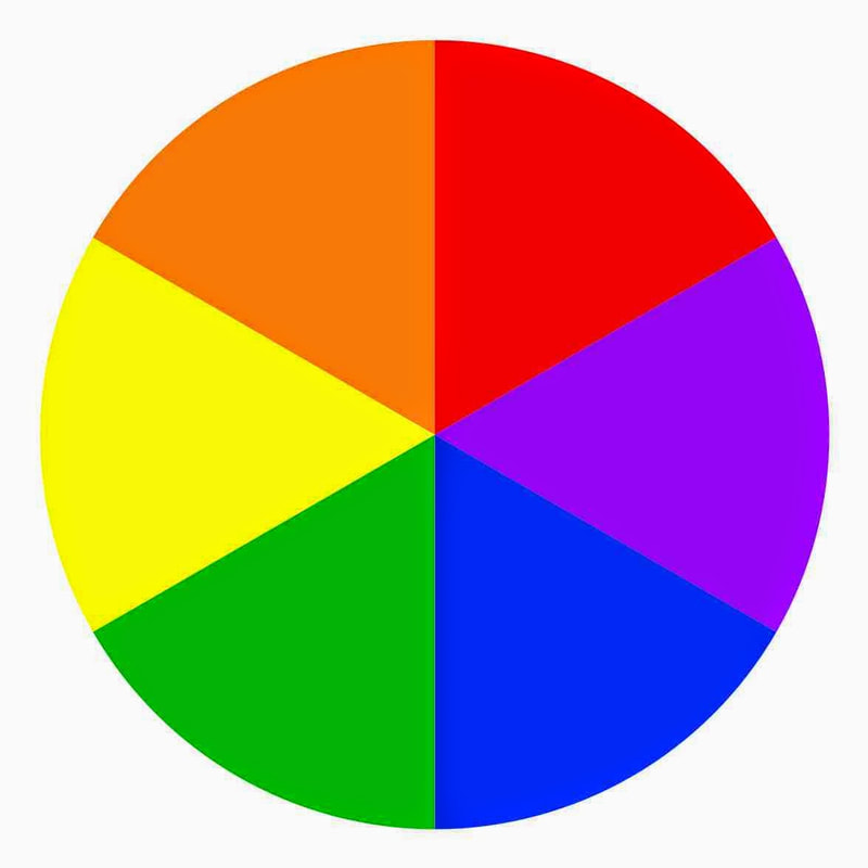 What Does Colour, Hue, Value, Tone, Shade And Tint Mean